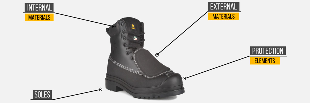 Choosing a safety boot: 4 elements to consider